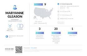 Maryanne Gleason, (508) 885-2735, 47 1/2 Ash St, Spencer, MA | Nuwber