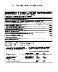 Nutrition Labels Template Nutrition Labels Template Template Business