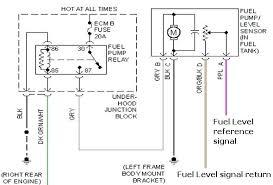 1995 chevy blazer fuel pump wiring diagram freddryer co 1995 chevy blazer wiring schematic full size of 1995 chevy blazer headlight wiring diagram electrical suburban fuel pump failure motor vehicle