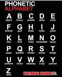 Over the phone or military radio). Oregon Army National Guard Recruiting The Military Phonetic Alphabet Is Something Every Soldier Needs To Be Able To Understand And Know Do You Know The Entire Phonetic Alphabet Phoneticalphabet Oregonguard Goguard