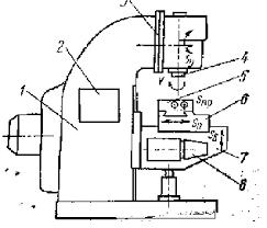 Вертикально фрезерный станок Рефераты ru В станине 1 размещена коробка скоростей 2 Шпиндельная головка 3 смонтирована в верхней части станины и может поворачиваться в вертикальной плоскости