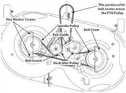 craftsman lawn mower pulley diagram lovely photographs craftsman craftsman lawn mower pulley diagram lovely photographs craftsman garden tractor drive belt diagrams wiring diagram