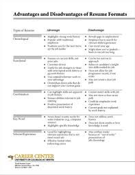Example Of 3 Types Of Resume Your Prospex