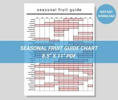 Seasonal Fruit Chart Seasonal Fruit Guide Kitchen Chart Modern Minimalist Printable Pdf Instant Digital Download Cooking Baking Food