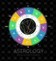 Free Zodiac Chart Astrology Background Natal Chart Stock Vector Image