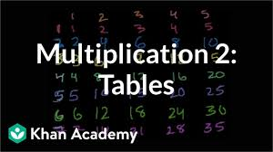 Std Fact Chart Se 38 Answers Multiplication Tables For 2 9 Video Khan Academy