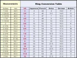 Very Help Ring Size Conversion Ring Sizes In Inches