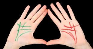 Resultado de imagen para cómo leer las líneas de la palma dela mano