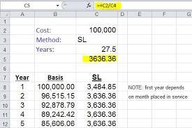 Depreciation Schedule Calculator Residential Rental Property Depreciation Calculation