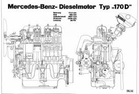 chronology four cylinder engines from mercedes benz and further development of the diesel engined passenger car cutaway drawing of the engine in