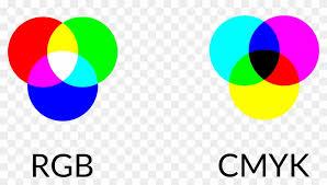 Venn Diagram Color Venn Diagram Color Rgb Diagram Elsavadorla Wagon Wheel Rgb And