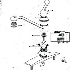 kohler kitchen faucet parts. Kohler Kitchen Faucet Parts Faucets Diagram G