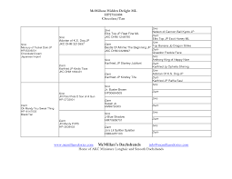 Blank Pedigree Chart For Dogs Free Free Dog Pedigree Forms Dog Pedigree Template Doc Dogs
