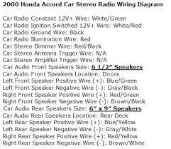 wiring diagram 95 honda accord ex honda automotive wiring diagrams Honda Gx340 Wiring Diagram 1995 honda accord ex stereo wiring diagram honda wiring diagram honda gx 340 wiring diagrams