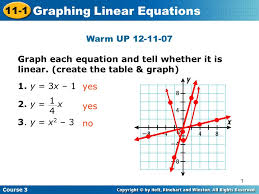 1 warm up 12 11 07 graph each equation and tell whether it is