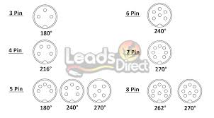 Standard DIN Plug Configurations 1000px with watermark leadsdirect co uk on wiring diagram for standard din plug