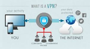 the Newest Angle About Vpn Android Only Introduced