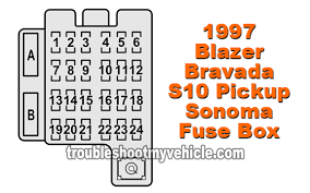 fuse box 1 instrument panel fuse box (1997 blazer, bravada, s10 pickup, sonoma) on 1996 chevy blazer under seat fuse box location