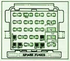 1986 pontiac fiero gt wiring diagram images 1986 pontiac fiero fuse box diagram 1986