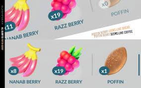 Pokemon Go Buddy Adventure: Excited for Poffin berry alternative tricks! -  SlashGear