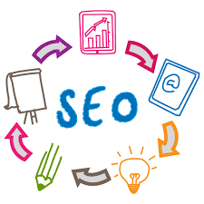 Seo Danışmanlığı – Weblink Bilgi Teknolojileri Danışmanlık A.Ş.