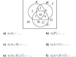 A U B U C Venn Diagram Venn Diagrams Worksheet No 3 With Solutions