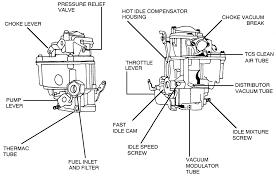 vacuum hose diagram moreover holley 2 barrel carburetor diagram car air conditioning system diagram on chevy 350 carburetor diagram chevy carburetor diagram wiring diagram technic