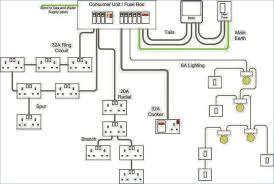 peterbilt 379 fuse panel diagram 389 box 1995 relay enthusiast full size of 2012 peterbilt 389 fuse panel diagram 2013 box 2008 387 schematic diagrams wiring