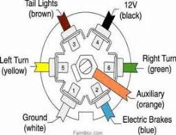 7 pin blade trailer wiring diagram images wiring diagram for 13 7 blade trailer wiring diagram 7 circuit and schematic