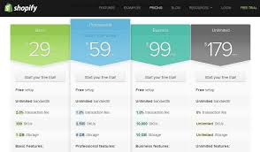 table graphic design. shopify\u0027s pricing table graphic design