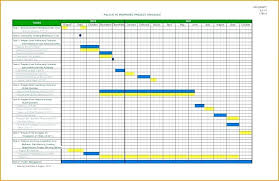 Project Planning Template Free Free Gantt Project Planner Template Free Project Calendar