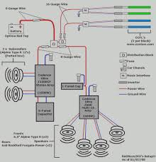 alpine 3528 wiring diagram amp wiring library subwoofer wiring diagrams and car amp diagram teamninjaz me rh kiosystems me alpine 3505 power amplifier
