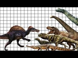 Dinosaur Sizes Comparison Chart Spinosaurus Vs Dinosaurs Size Comparison Biggest Dinosaurs And Prehistoric Animals