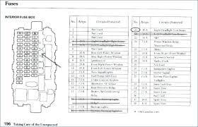 2016 honda pilot fuse box diagram modern design of wiring diagram • 2010 honda pilot fuse box diagram wiring diagrams rh 23 crocodilecruisedarwin com 2010 honda pilot fuse