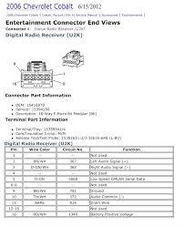 56 unique radio wiring diagram photos wiring diagram radio wiring diagram unique 2001 chevy tahoe radio wiring diagram collection of 56 unique radio wiring