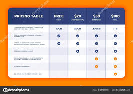 Web Banner Design Price Comparison Table Price Chart Template Business Plan