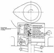 Bmw M44 Wiring Diagram