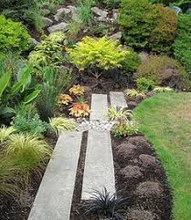 Small Picture garden design ideas no grass Google Search garden Pinterest