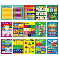 15 Educational Posters Alphabet Shapes Colors Numbers 1 100 Multiplication Table Days Of The Week Months Of The Year Money Emotions Human