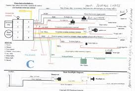 cja wiring diagram turn signals discover your 1947 willys jeep wiring diagram nilza car signal light wiring diagram hot rod turn signal