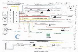 1947 cj2a wiring diagram turn signals 1947 discover your 1947 willys jeep wiring diagram nilza car signal light wiring diagram hot rod turn signal