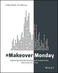 Gene Zelazny Say It With Charts Pdf Pdf Download Makeovermonday Improving How We Visualize