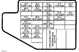 1998 jeep grand cherokee laredo fuse panel diagram box location full size of 1998 jeep grand cherokee 59 limited fuse box diagram location laredo cavalier product