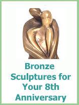 bronze anniversary gifts