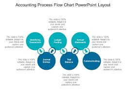 Accounting Process Flow Chart Powerpoint Layout Powerpoint