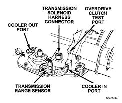 2002dodgedurangotransmissiondiagram 1999 dodge durango vehicle 1998 dodge durango transmission diagram justanswercom 2002dodgedurangotransmissiondiagram 1999 dodge durango vehicle