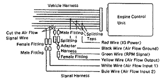 rbdett wiring diagram wiring diagrams and schematics how do i remove immobilizer forced induction performance sau circuit rb26dett r33 wiring diagram