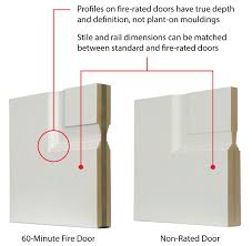 cross section comparison of fire rated door with non rated door