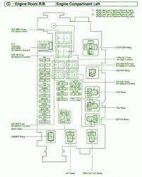 2011 prius fuse box diagram wiring schematic 2011 prius battery toyota prius cigarette lighter fuse location at 2010 Prius Fuse Box Diagram