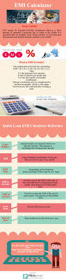 Loan Interest Calculator 24 Best Home Loan Emi Calculator Images On Pinterest Loan 18